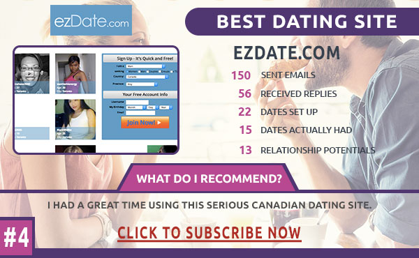 Dating Sites like EzDate