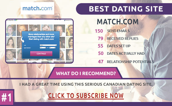Dating Sites like Match
